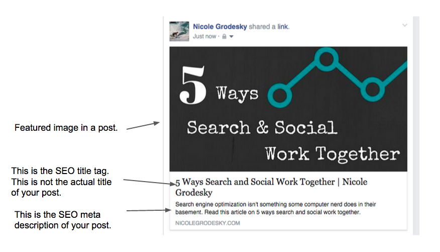 How to format a facebook post