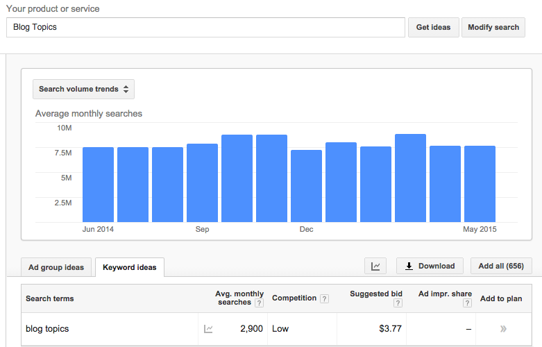 SEO Keyword research for blogging and blog topic ideas 2